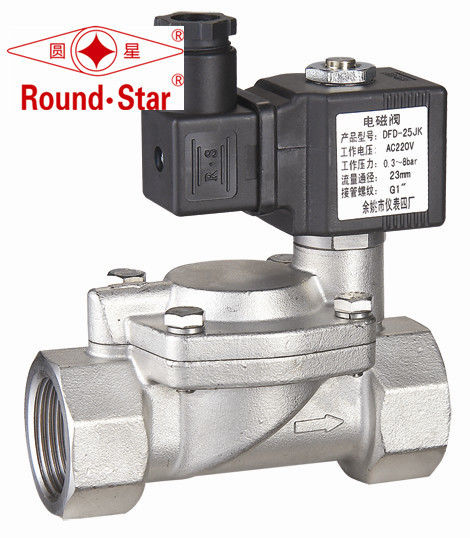 High reliability stainless steel diaphragm solenoid valve